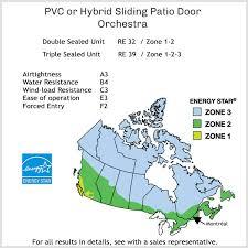 Energy Star Patio Doors Sliding Pvc Hybrid Patio Door Portes U0026 Fenêtres 440 Laval
