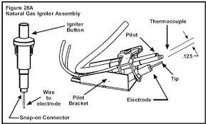 oven pilot light won t light how to light pliot fixya