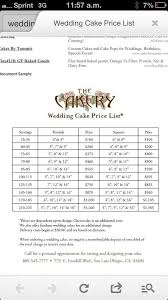 165 best cake pricing servings contracts images on pinterest