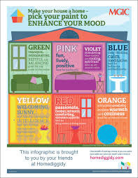 colors to paint a dining room paint colors to enhance your mood homeowner infographic