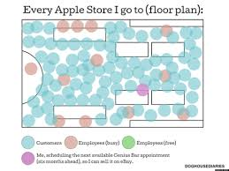 doghouse diaries apple store floorplan picture huffpost