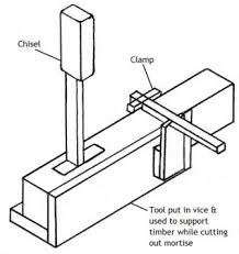 Wood Joints Diagrams by Woodwork How To Make Mortise And Tenon Joints