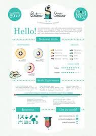 Example Of Creative Resume by 13 Insanely Cool Resumes That Landed Interviews At Google And