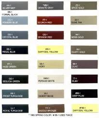 1966 imperial paint codes
