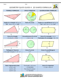 Area Formula by Geometry Terms And Definitions Geometry Cheat Sheet 4 2d Shapes