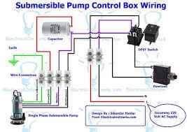 motor capacitor wiring diagram u0026 download wiring diagram of