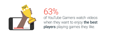 3 reasons why canadians watch gaming videos on youtube