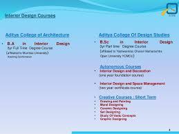 Best University To Study Interior Design Best Interior Design Colleges In Mumbai