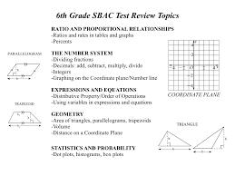 ms shay u0027s math homework blog 2016