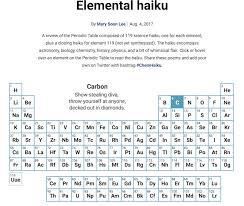 Basic Periodic Table Periodic Table Broadsheet Ie