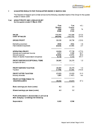 Free Pro Forma Income Statement Template by 13 Different Types Of Financial Reports Free U0026 Premium Templates