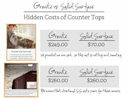 How Much Are Corian Countertops Kitchen Renovation Solid Surface Countertops Danks And Honey