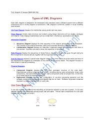 uml use case diagram tutorial ppt periodic u0026 diagrams science types of uml diagrams