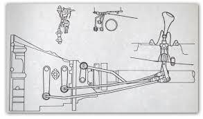 manual transmission shift linkage binding transmission problem