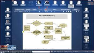 konfliktgespräche fes onlineakademie webinar konfliktgespräche führen 2 2 on vimeo