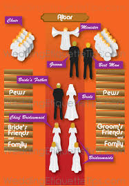 Planning A Wedding Ceremony Wedding Ceremony Procession Standing Position And Time Schedule