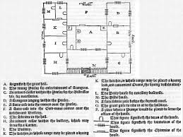 100 english country house plans best 25 texas country homes