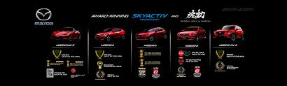 mazda small car price vehicle pricing mazda philippines get ready to zoom zoom