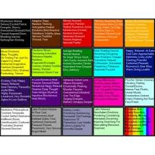 mood ring color chart meanings best mood rings fascinating colors mood meaning contemporary best ideas interior