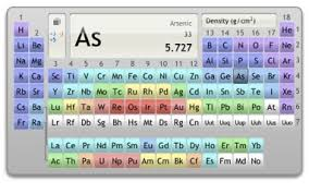 Fe On The Periodic Table Apple Downloads Dashboard Widgets The Periodic Table