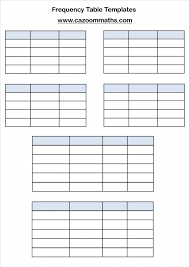 Relative Frequency Table Definition Pleasant Two Way Relative Frequency Table Students Are Asked To
