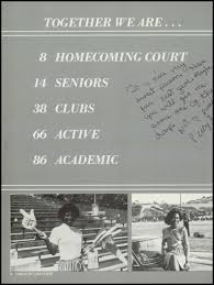 morse high school yearbook explore 1983 morse high school yearbook san diego ca classmates