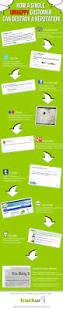 Sainsburys Halloween Voice Changer by 265 Best Social Online Reputation Management Images On Pinterest