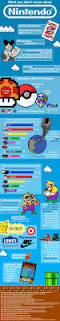 funny thanksgiving facts 13 interesting facts about nintendo funstock co uk