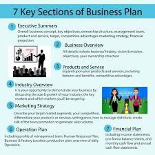 the very best business plan 5 years zwdpp projection ppt year