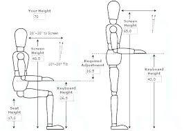 proper height for standing desk ideal desk height fancy standing desk height ideas ideal monitor