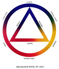 love wikipedia the free encyclopedia color wheel theory of love wikipedia