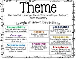 story themes about friendship folktales fables myths theme and moral of the story tpt