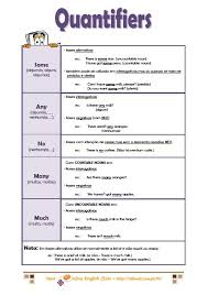 Countable And Uncountable Some Any Exercises Pdf Parts Of Speech Lessons Tes Teach
