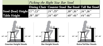 kitchen island stool height amazing of counter stool height bar stool buyers guide finding the