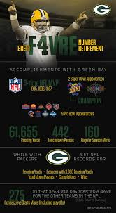 thanksgiving nfl football schedule 51 best are you ready for some football images on pinterest
