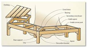 build a hexagonal tree bench canadian woodworking magazine