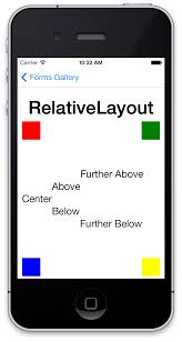 xamarin activity layout relativelayout in xaml xamarin forums