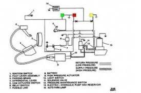 workhorse wiring diagram motorhome wiring diagram
