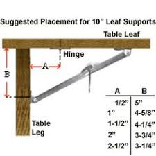 Drop Leaf Table Brace Information On Hinges For Drop Leaf Tables The Rule Joint