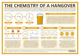 topic l alcohols and halogenoalkanes rhyming chemist