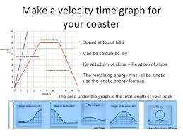 speed of roller coaster potential energy and kinetic energy