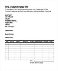 100 expense reimbursement form template free excel business