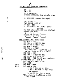 apollo 16 flight journal day 1 part 2