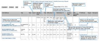 utilization report template summary report sle format fieldstation co