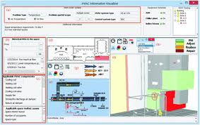 design and evaluation of an integrated visualization platform to