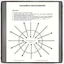Healthy And Unhealthy Relationships Worksheets Bow And Arrow Support Activity The Tristesse Grief Center