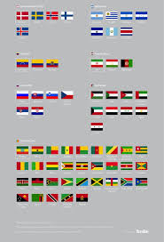 Coolest Country Flags 23 Best Flags Images On Pinterest Flags Info Graphics And