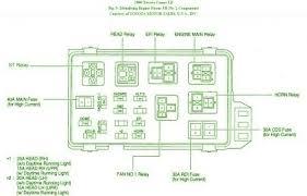 2002 toyota camry wiring diagram fuse box diagram toyota camry 2007 on fuse wirning diagrams