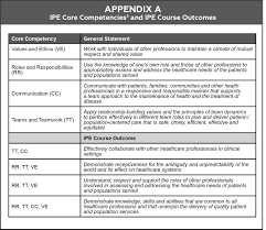how to write appendix in research paper shaping student attitudes toward healthcare teams through a hybrid paper5appendixa