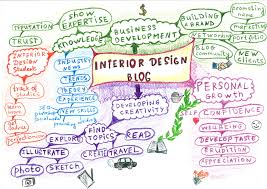 fascinating how to be an interior designer for home interior